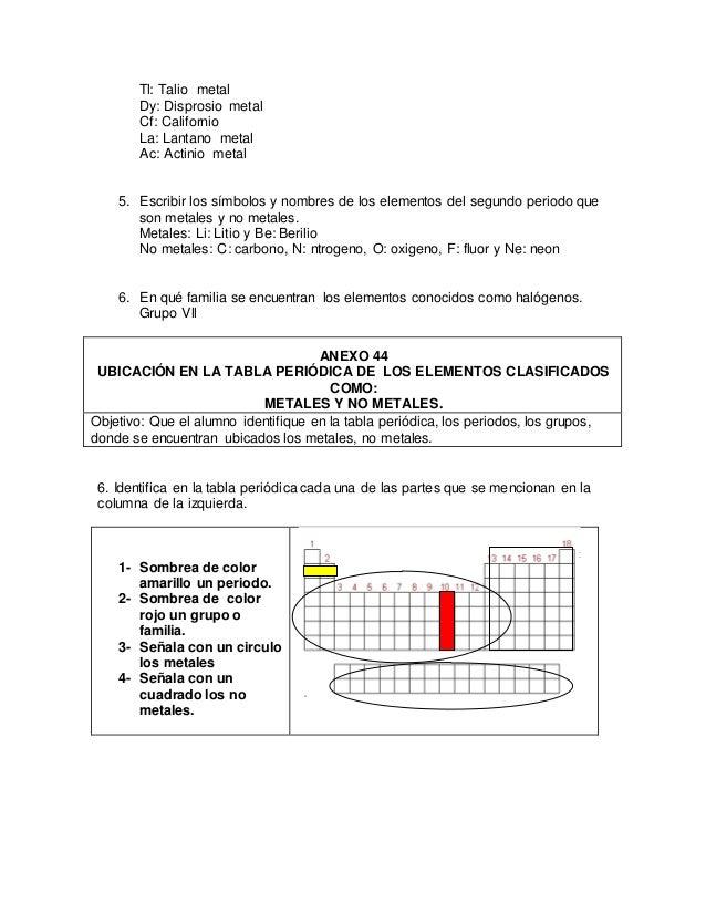 oxidacion ejercicos - Tabla Periodica Ubicacion No Metales