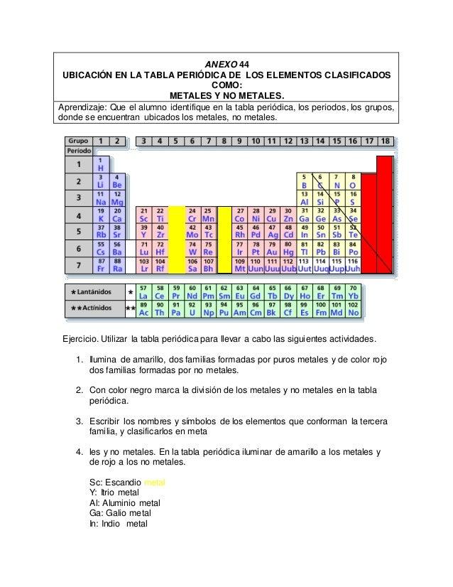 anexo 44 ubicacin en la tabla peridica de los elementos clasificados como metales y no - Tabla Periodica Con Nombres De Las Familias