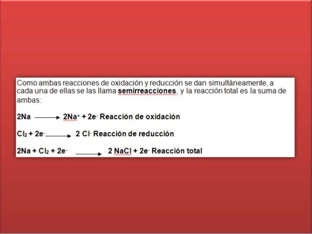 Oxidacion reduccion