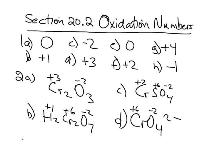 Oxidation Method