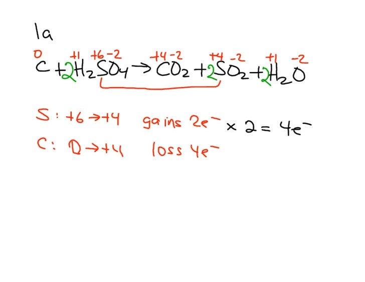 Oxidation Method2