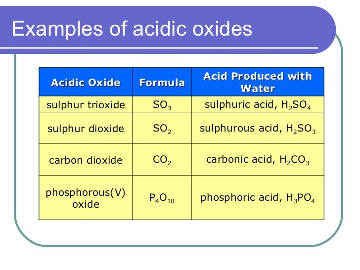 how to know which element forms amphoteric oxides