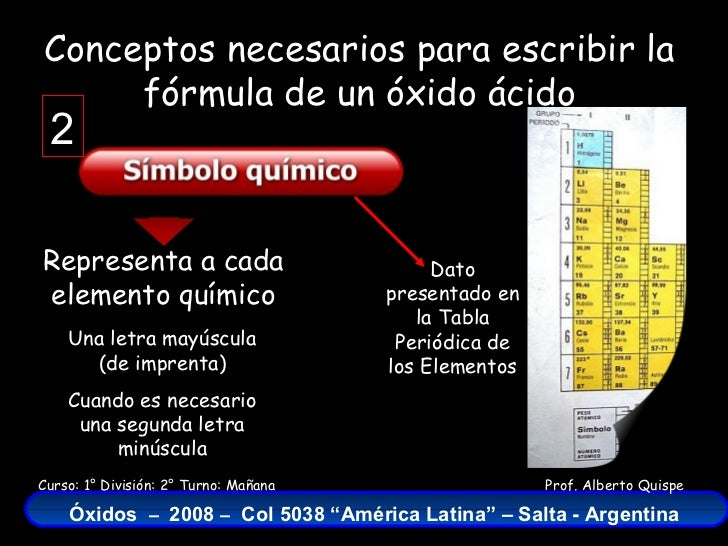 Oxidos acidos frmulas nombres y ecuaciones qumicas tabla peridica 1 10 urtaz Image collections
