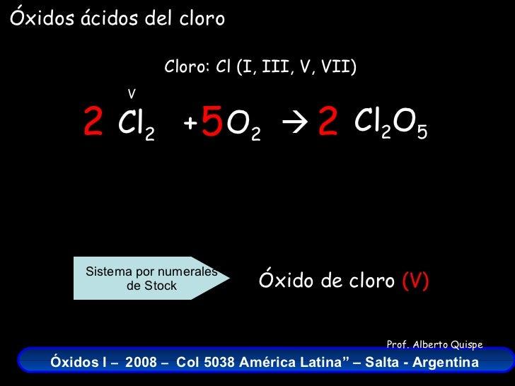 Oxidos Del Cloro Fórmulas Nombres Y Ecuaciones Químicas