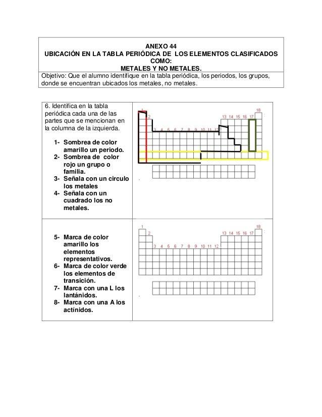 Oxidos metalicos actividades 2 anexo 44 ubicacin en la tabla peridica de los elementos clasificados como metales y no urtaz Image collections