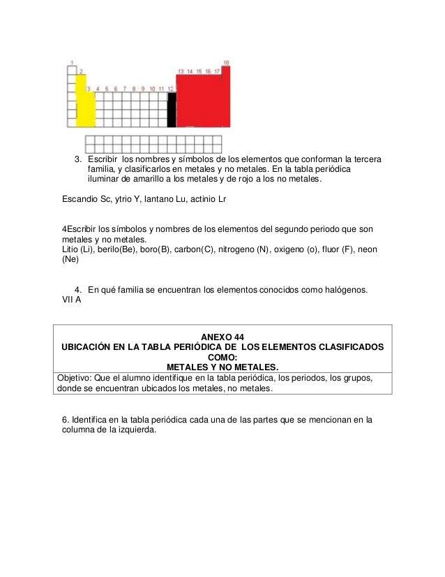 2 - Tabla Periodica Con Nombres De Las Familias