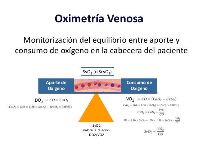 Oximetria Venosa Saturacion Venosa