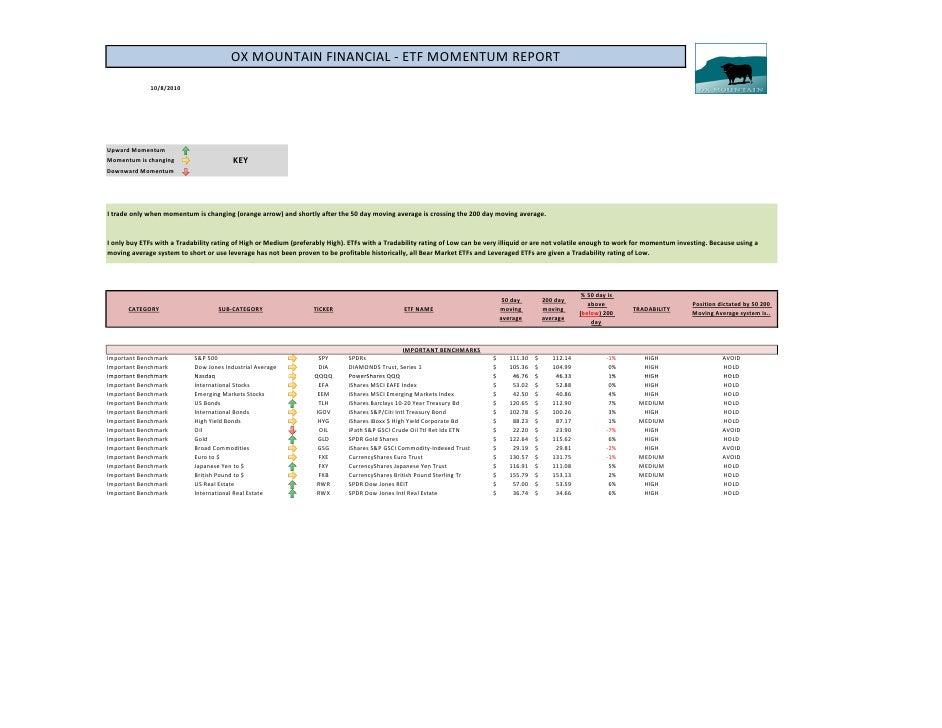 OX MOUNTAIN FINANCIAL - ETF MOMENTUM REPORT                10/8/2010     Upward Momentum Momentum is changing             ...
