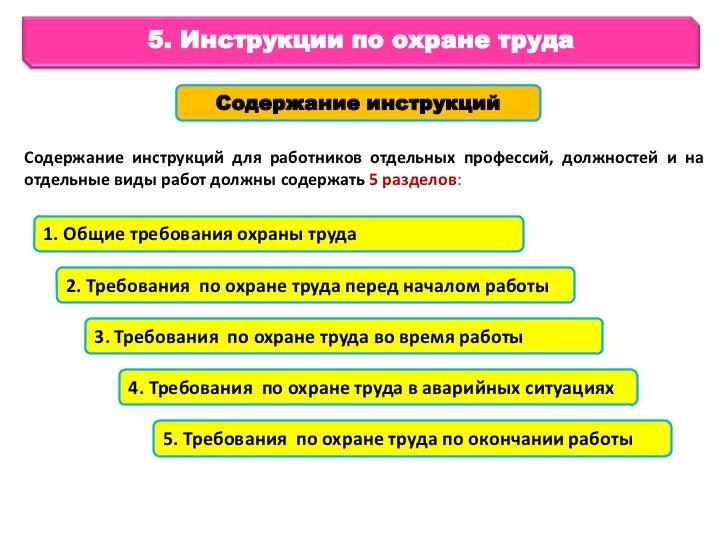 Инструкции по охране труда для доу