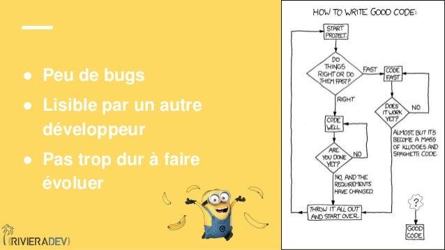 Loïc Knuchel - @loicknuchel ● Peu de bugs ● Lisible par un autre développeur ● Pas trop dur à faire évoluer