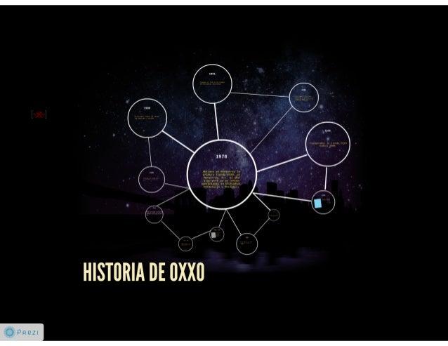 Oxxo (ESTE ES EL TRABAJO DE PREZI PARA EL PROFE RAY)