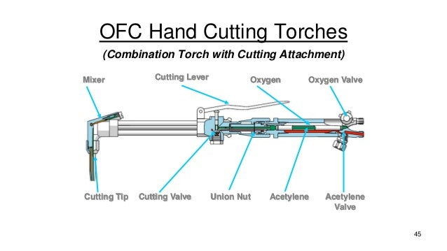 cutting torch diagram   21 wiring diagram images