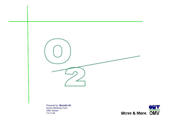 Prepared by  Mustafa Ali Senior Metering Tech.  OMV Sawan 13-11-06 O 2 OXYGEN  ANALYZER