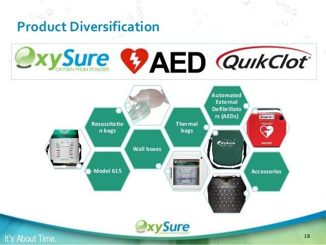 Oxysure Systems Inc Investor Presentation