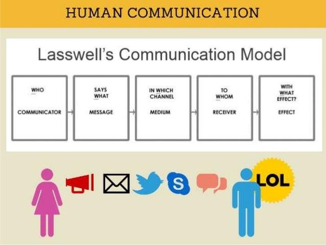 Oral Communication Advantages 75