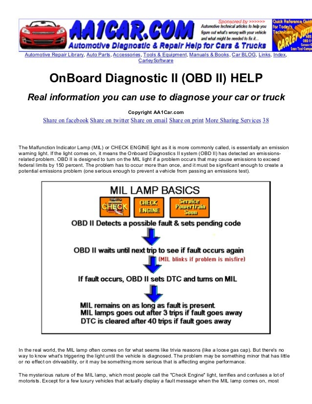 on board diagnostic ii obd ii rh slideshare net OBD II PID Definitions obd2 fault codes reference guide