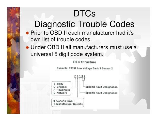 On board diagnostic ii (obd ii)