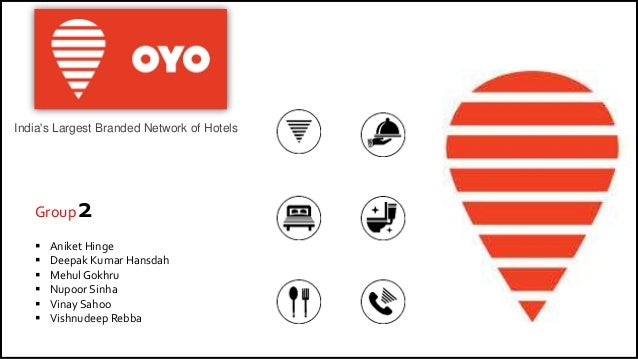 Oyo rooms: Business, Strategy and Competition