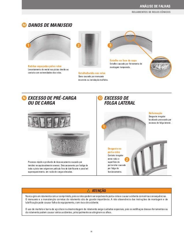 Catalogo rolamento timken