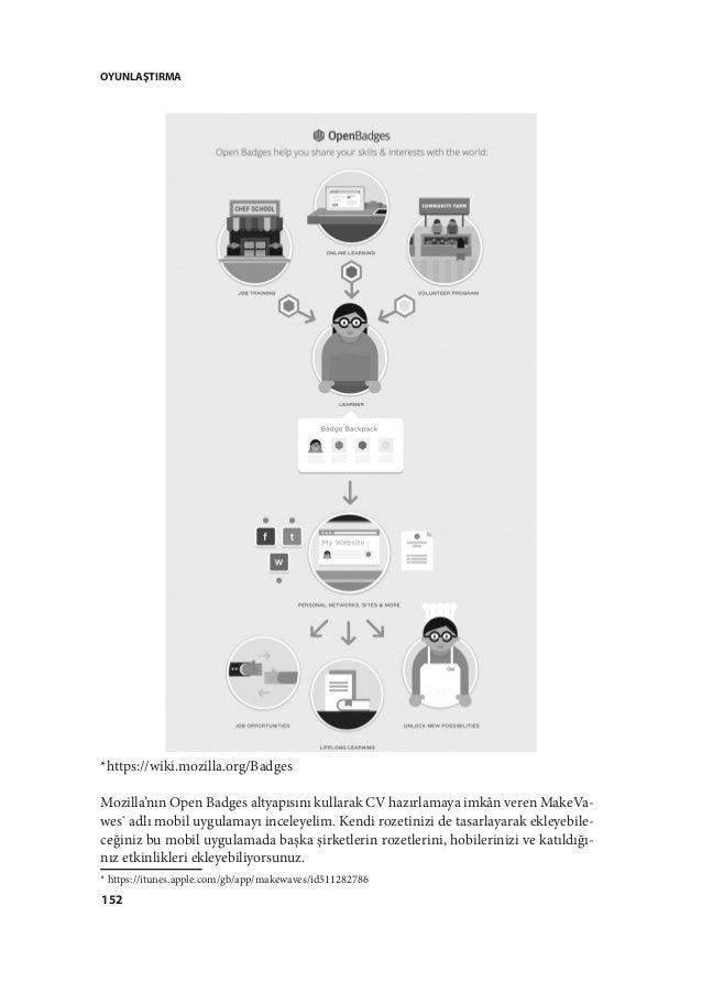 OYUNLAŞTIRMA 152 *https://wiki.mozilla.org/Badges Mozilla'nın Open Badges altyapısını kullarak CV hazırlamaya imkân veren ...