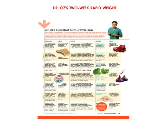 1500 cal diets best for weight loss