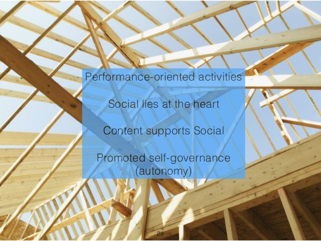 Performance-oriented activities  Social lies at the heart  Content supports Social  Promoted self-governance  (autonomy)  ...