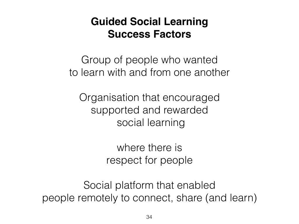Respect as a factor of social success 75