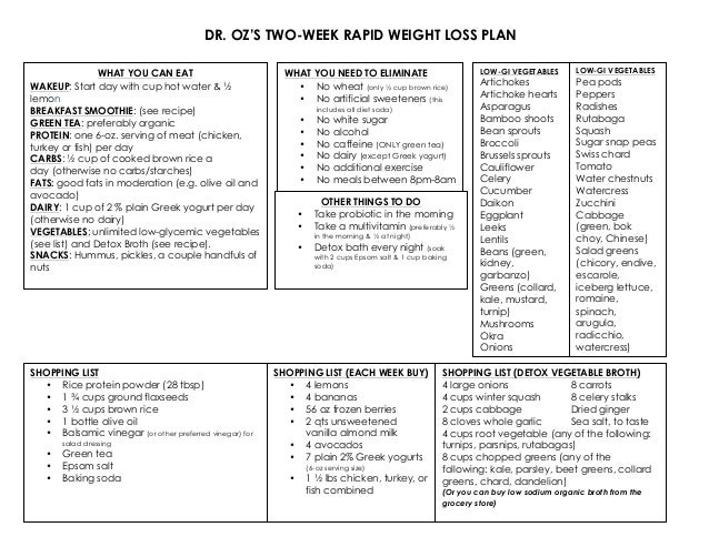 dr oz brown rice and beans diet plan