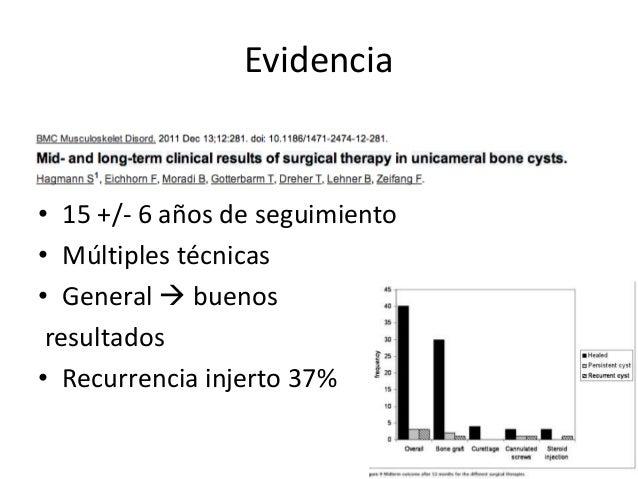 Evidencia • Inyección con corticoides – Scaglietti 1979 et al. • 90% evolución favorable – Capanna et al. • 80 – 96% bueno...