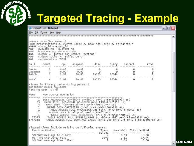 www.sagecomputing.com.auwww.sagecomputing.com.au Targeted TracingTargeted Tracing -- ExampleExample