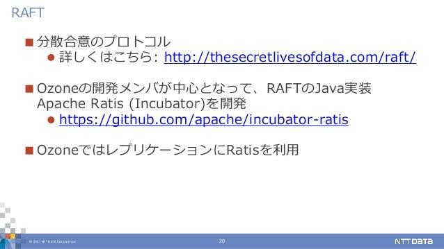 © 2017 NTT DATA Corporation 20  分散合意のプロトコル  詳しくはこちら: http://thesecretlivesofdata.com/raft/  Ozoneの開発メンバが中心となって、RAFTのJav...