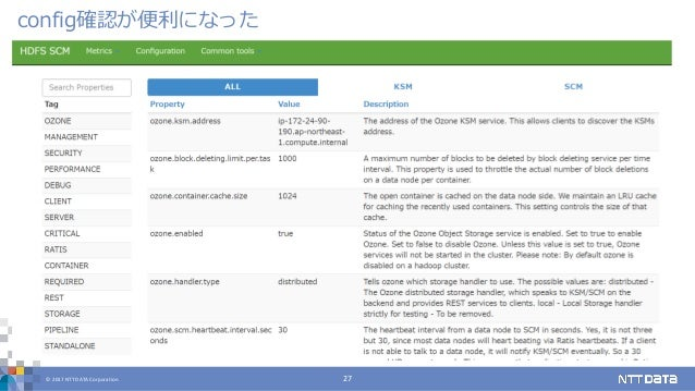 © 2017 NTT DATA Corporation 27 config確認が便利になった