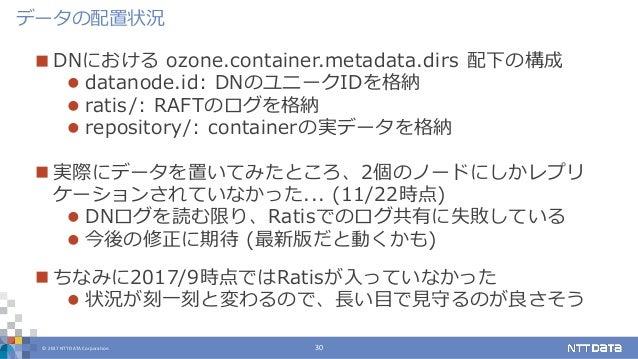© 2017 NTT DATA Corporation 30  DNにおける ozone.container.metadata.dirs 配下の構成  datanode.id: DNのユニークIDを格納  ratis/: RAFTのログを...