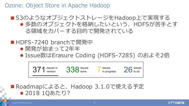 © 2017 NTT DATA Corporation 5  S3のようなオブジェクトストレージをHadoop上で実現する  多数のオブジェクトを格納したいという、HDFSが苦手とす る領域をカバーする目的で開発されている  HDFS-7...