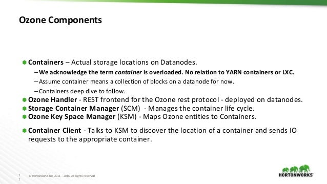 1 1 © Hortonworks Inc. 2011 – 2016. All Rights Reserved Ozone Components ⬢ Containers – Actual storage locations on Datano...