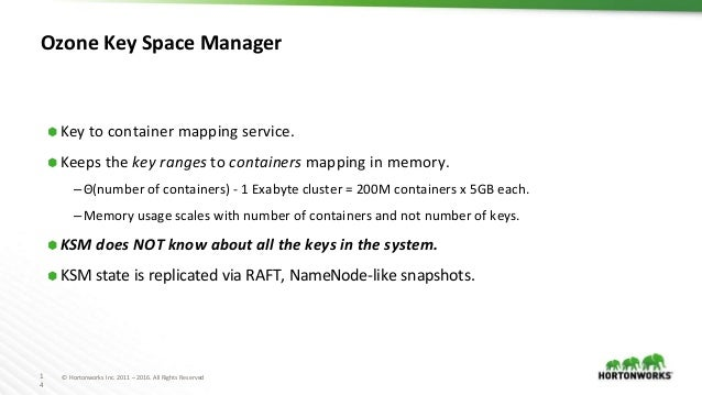 1 4 © Hortonworks Inc. 2011 – 2016. All Rights Reserved Ozone Key Space Manager ⬢ Key to container mapping service. ⬢ Keep...
