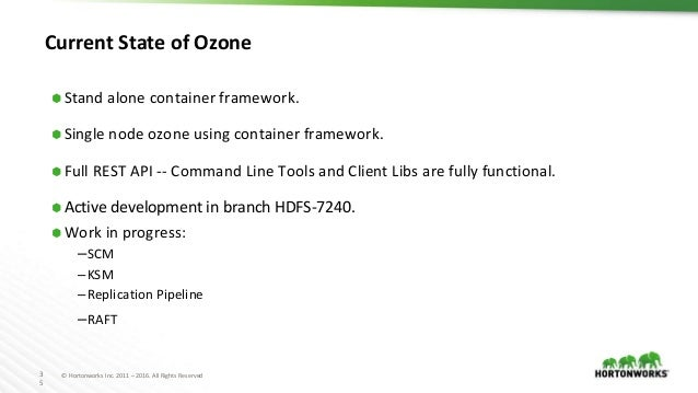 3 5 © Hortonworks Inc. 2011 – 2016. All Rights Reserved Current State of Ozone ⬢ Stand alone container framework. ⬢ Single...