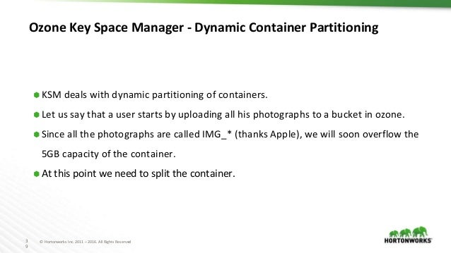 3 9 © Hortonworks Inc. 2011 – 2016. All Rights Reserved Ozone Key Space Manager - Dynamic Container Partitioning ⬢ KSM dea...
