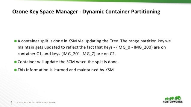 4 2 © Hortonworks Inc. 2011 – 2016. All Rights Reserved Ozone Key Space Manager - Dynamic Container Partitioning ⬢ A conta...