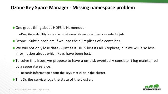 4 4 © Hortonworks Inc. 2011 – 2016. All Rights Reserved Ozone Key Space Manager - Missing namespace problem ⬢ One great th...