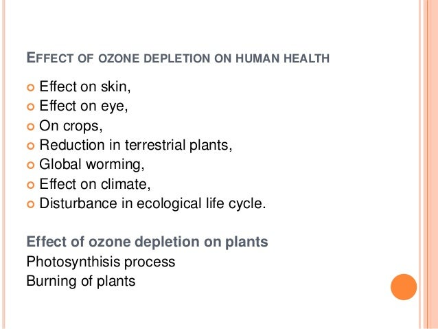 Ozone deplection