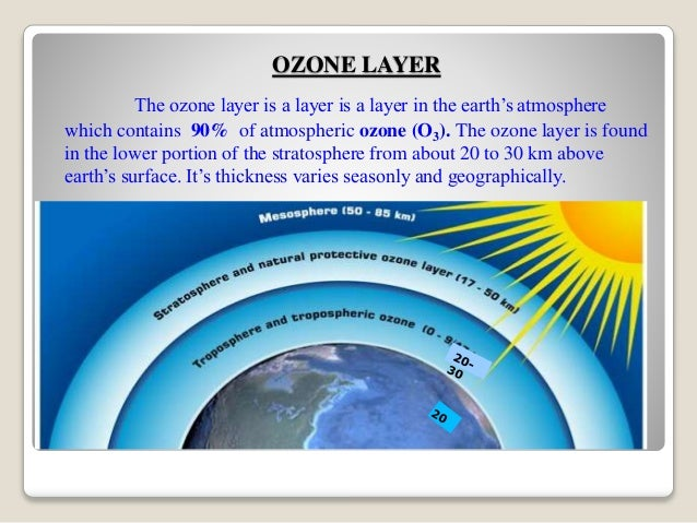 ozone depletion prevention Greendiary states that driving less, using eco-friendly household products and avoiding agricultural chemicals are three ways to reduce ozone depletion all of these suggestions would help a person pollute the ozone layer less by limiting that person's use of toxins driving a private car less.