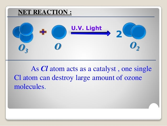 Ozone depletion and prevention (p.a.c 2015)