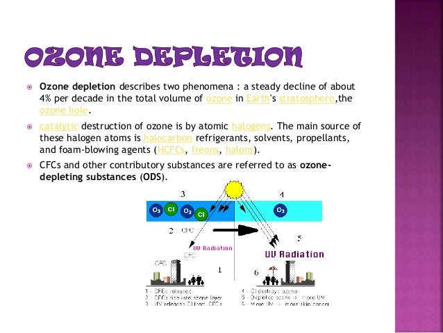 an overview of the ozone depletion process And industry during the combustion process) and with volatile organic compounds (carbon-containing chemicals that evaporate easily into the air, such as petroleum products) s u r f a c e- l v el ooz n (smog) stratosphere  timeline of stratospheric ozone depletion and observations nobel prize in chemistry to paul crutzen, mario.