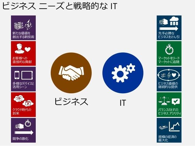 夏サミ 2013 基調講演 長沢パート資料 #natsumiS1 Slide 3