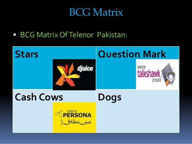 analysis of telenor pakistan A series of ads for telenor pakistan by ogilvy seeks to highlight instances of  culture  a new campaign by telenor pakistan circles around the theme of  individuality and living  top news, insights and analysis every weekday.