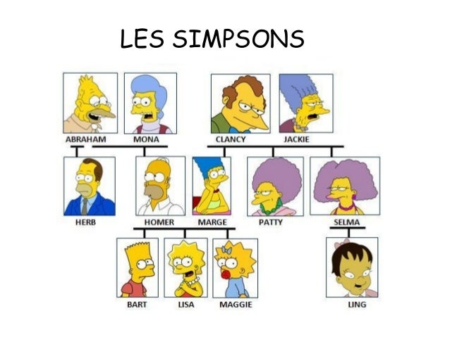 point famille simpsons