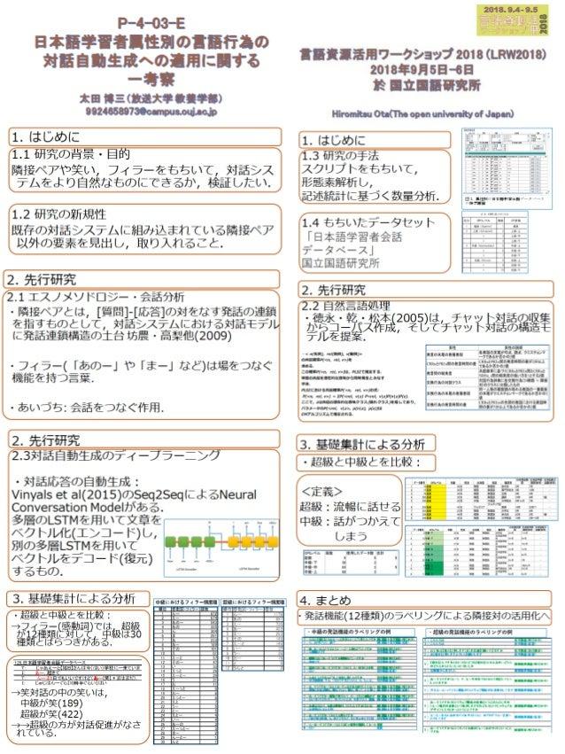 言語資源活用ワークショップ2018 ポスター発表 P-4-03-E 日本語学習者属性別の言語行為の対話自動生成への適用に関する 一考察