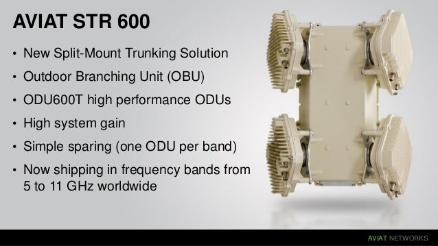 AVIAT NETWORKS IN CONCLUSION • Split Mount Trunking combines the best of both worlds • Ultra-high capacity links with the ...