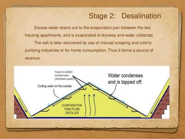 Manual on solar distillation of saline water (eBook, 1970 ...